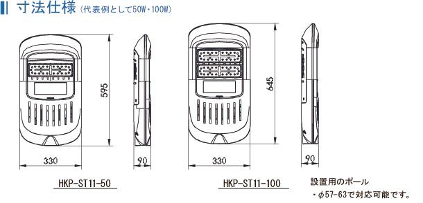 寸法仕様(代表例として50W・100W)